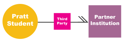 third-party